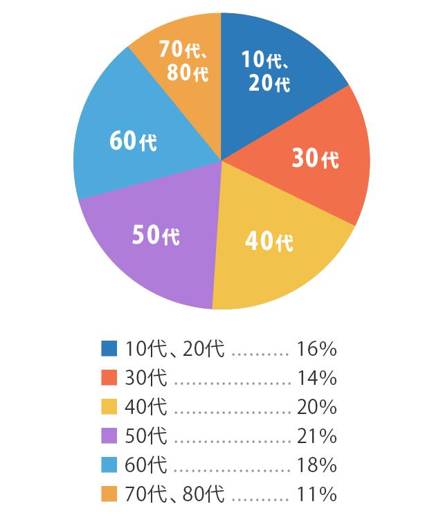 %ef%bc%92%e3%81%af%e3%81%97%e3%82%99%e3%82%81%e3%81%a6%e3%81%ae%e6%96%b9%e3%81%b8_html_b5fc7f30bbf7cf83